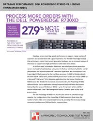More orders per minute means this Dell solution can process more of your customers' needs, faster.