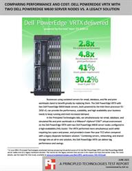 Find out what the Dell PowerEdge VRTX could do for your datacenter.