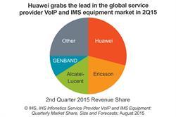 IHS Infonetics carrier VoIP and IMS equipment vendor market share chart - next gen voice
