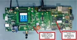 IoT , DSP, Open-Silicon , Tensilica DSP