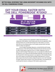 Faster email helps your users and your business