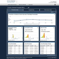 Battelle's WayFinder technology has advanced analytics tool that accelerates hospitals' abilities to track and analyze important data.