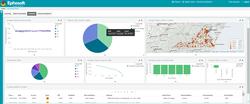 Universe Analytics Dashboard