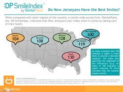 http://www.dentalplans.com/press-room/dental-plans-helping-new-jersey-residents