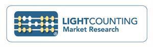 LightCounting