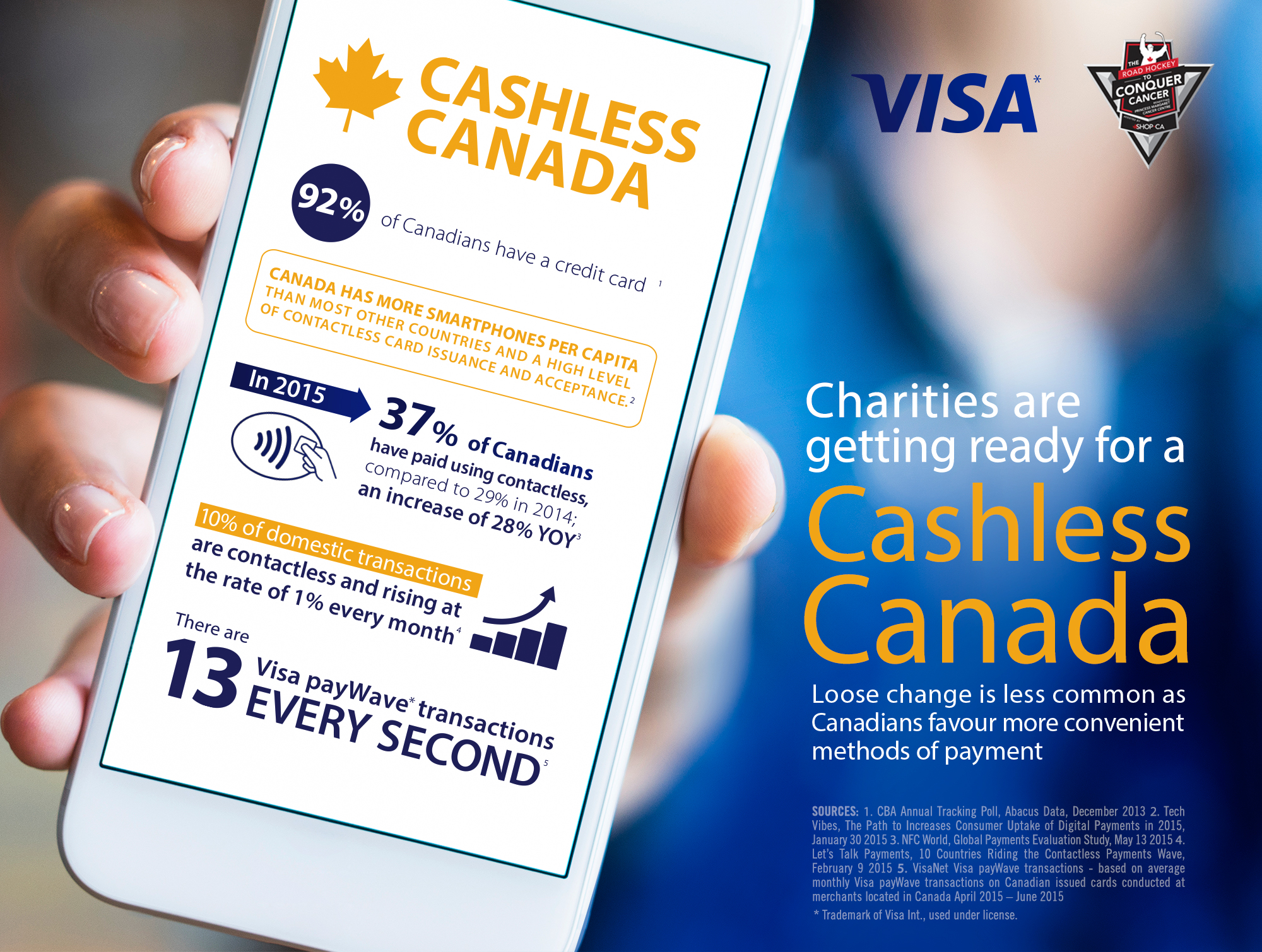 Visa and The Princess Margaret Cancer Foundation Set to Score With ...