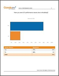 Largest Ever Survey on I/O Performance Reveals 77% of Organizations Experienced I/O Problems Since V