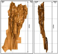Figure 1 & 2: Longitudinal and Cross Section views of the deposit