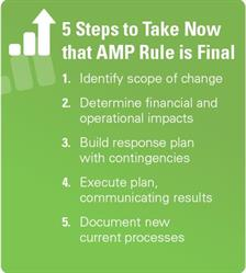 Model N Enables Pharmaceutical Companies to Comply With the AMP Final Rule