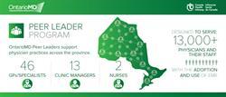 Ontario Peer Leader Program