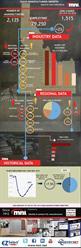 Idaho manufacturing statistics