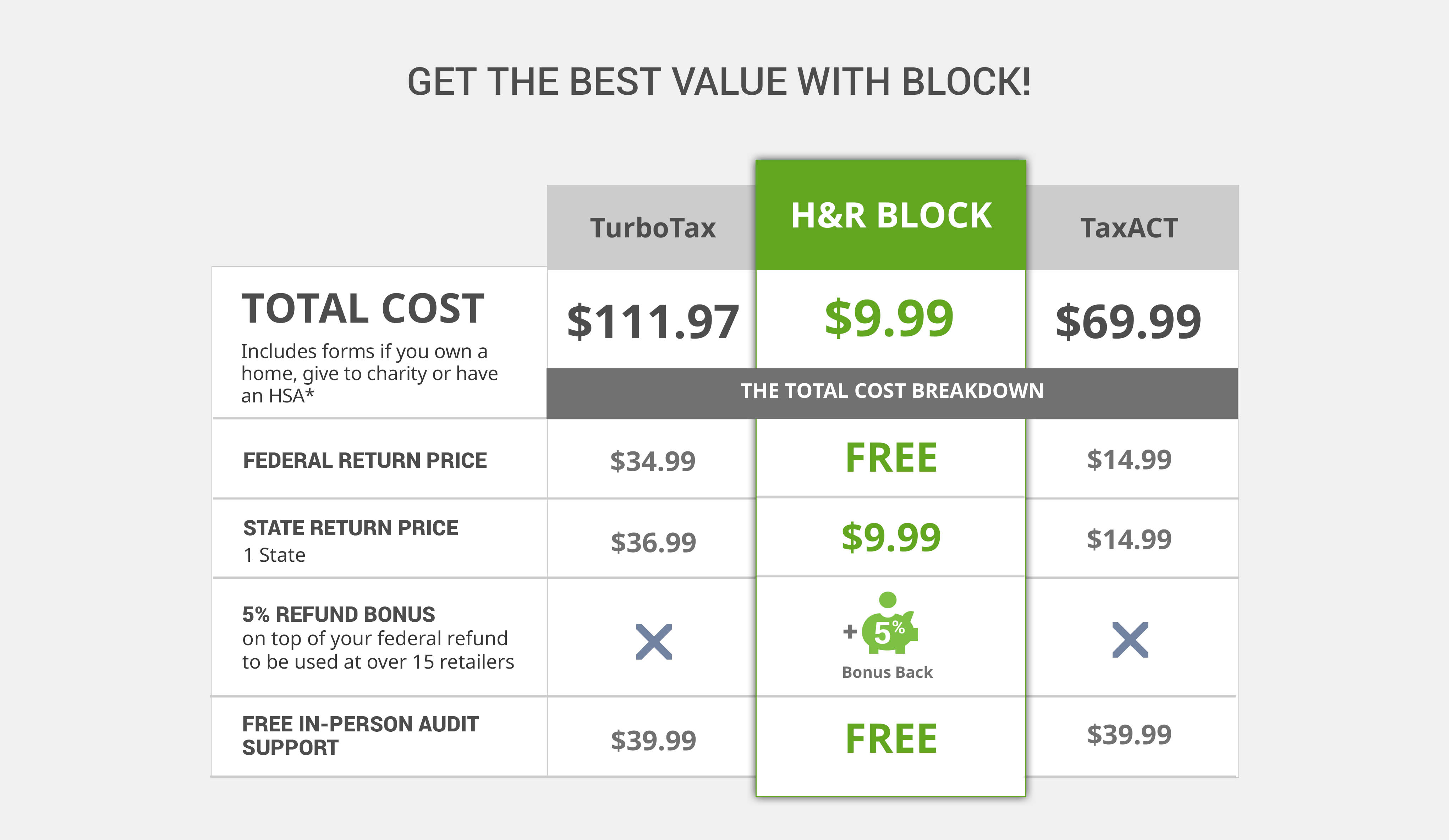 marketing mix h r block Marketing mix - h&r block - marketing mix - h&r block marketing mix as we all know, marketing is a necessary part of our daily life not only are products and services marketed, but we market ourselves as part of everyday business.
