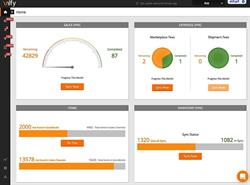 Webgility Streamlines e-Commerce Operations with New Action-Oriented Unify Dashboard