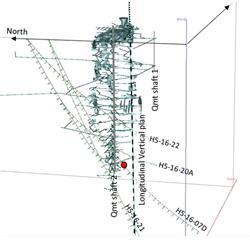 FIGURE 1 : Vue isométrique Quémont - Vue vers le nord-est