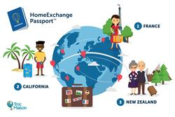 HomeExchange Passport