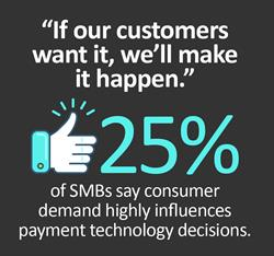 Consumer-Driven Payments Infographic
