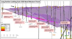 Figure 4: Long section (looking east) of the western trend of the CGO Bend with the localities of significant mineralised intercepts from this trend at the base of the FGO and the interpreted DHEM conductors that are coincident with the mineralisation at the base of the FGO.