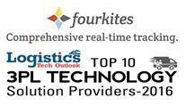 FourKites, Inc.