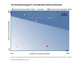 The Kennedy Vanguard(TM) of Leadership Talent Accelerators