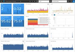 Librato Extends Cloud Application Monitoring