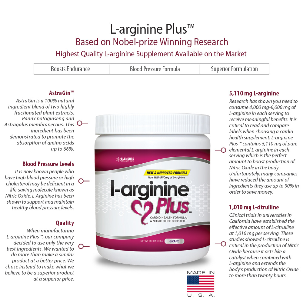 arginine sythesis pathway product The arginine biosynthetic pathway and its regulations  that can be transformed  in product(s) per unit of cellular volume and per unit of time.