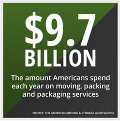 $9.7 Billion