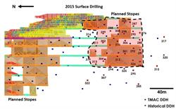 """FIGURE 4: DORIS NORTH ZONE, SOUTHERN EXTENT LONGITUDINAL SECTION (LOOKING EAST) PIERCE POINT LOCATION OF THE 2015 SURFACE INFILL DRILLING. DRILLING CONCENTRATED ON INFILL DRILLING BETWEEN PLANNED STOPES WITHIN THE AREA HIGHLIGHTED IN RED. A SUMMARY OF RELATED DRILLHOLE INTERSECTIONS IS PRESENTED IN TABLE 2. NUMBERS REPRESENT DIAMOND DRILLHOLE NUMBERS """"TM00XXX"""" IN TABLE 2."""
