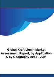 www.researchandmarkets.com/research/3gwzcv/global_kraft