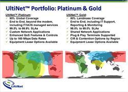 UltiSat's New UltiNet Tiered Portfolio of Solutions