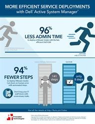 Get more done in the datacenter with this management tool.