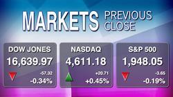 Unified Brand Market Close Digital Signage Widget