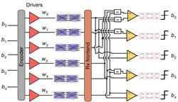 CNRZ-5 Chord Signaling Architecture