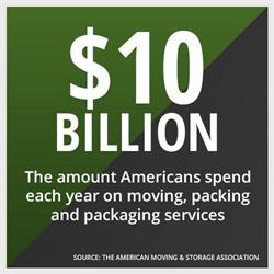 Americans spend $10 Billion annually on moving, storage and packaging services