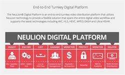 NeuLion Digital Platform End-to-End Solution