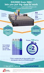 DX2000_scalability_Infographic_0416