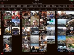 Timebox 4.0 Timeline View
