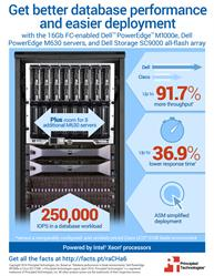 M1000e_Cisco_UCS_infographic