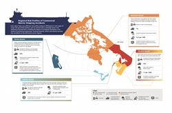 Regional Risk Profiles of Commercial Marine Shipping Accidents Infographic