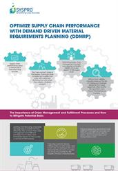 SYSPRO Canada releases new manufacturing industry infographic.