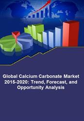 global calcium carbonate market 2014 2018 Related to calcium carbonate: calcium citrate graphic thesaurus  technavio's report, the global calcium carbonate market 2014-2018,.