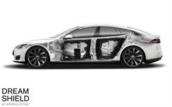 Dream Shield Auto Bullet Resistant Tesla