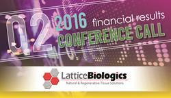 Lattice Q2 conference call