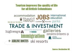 BC Tourism and Quality of Life