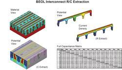 Electrical Analysis features of SEMulator3D 6.0