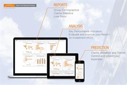 Predict your expenses and proactivly mange your insurance policy with MSH Aviator