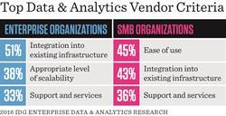 Data & Analytics Research