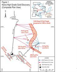 Figure 1 Plan View