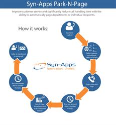 Syn-Apps' Park-N-Page