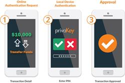 Privakey two factor authentication with a PIN