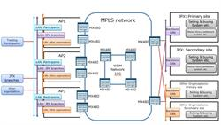 arrownet v2 - Network Structure